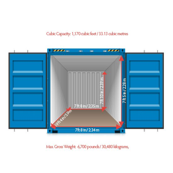 loading a 20 foot shipping container save 70. Black Bedroom Furniture Sets. Home Design Ideas