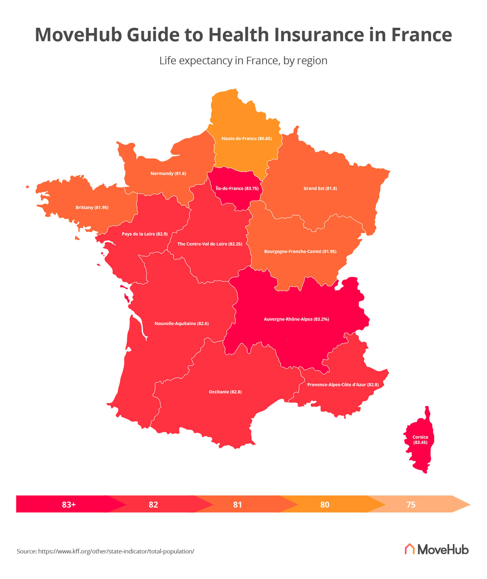 Healthcare in France by region