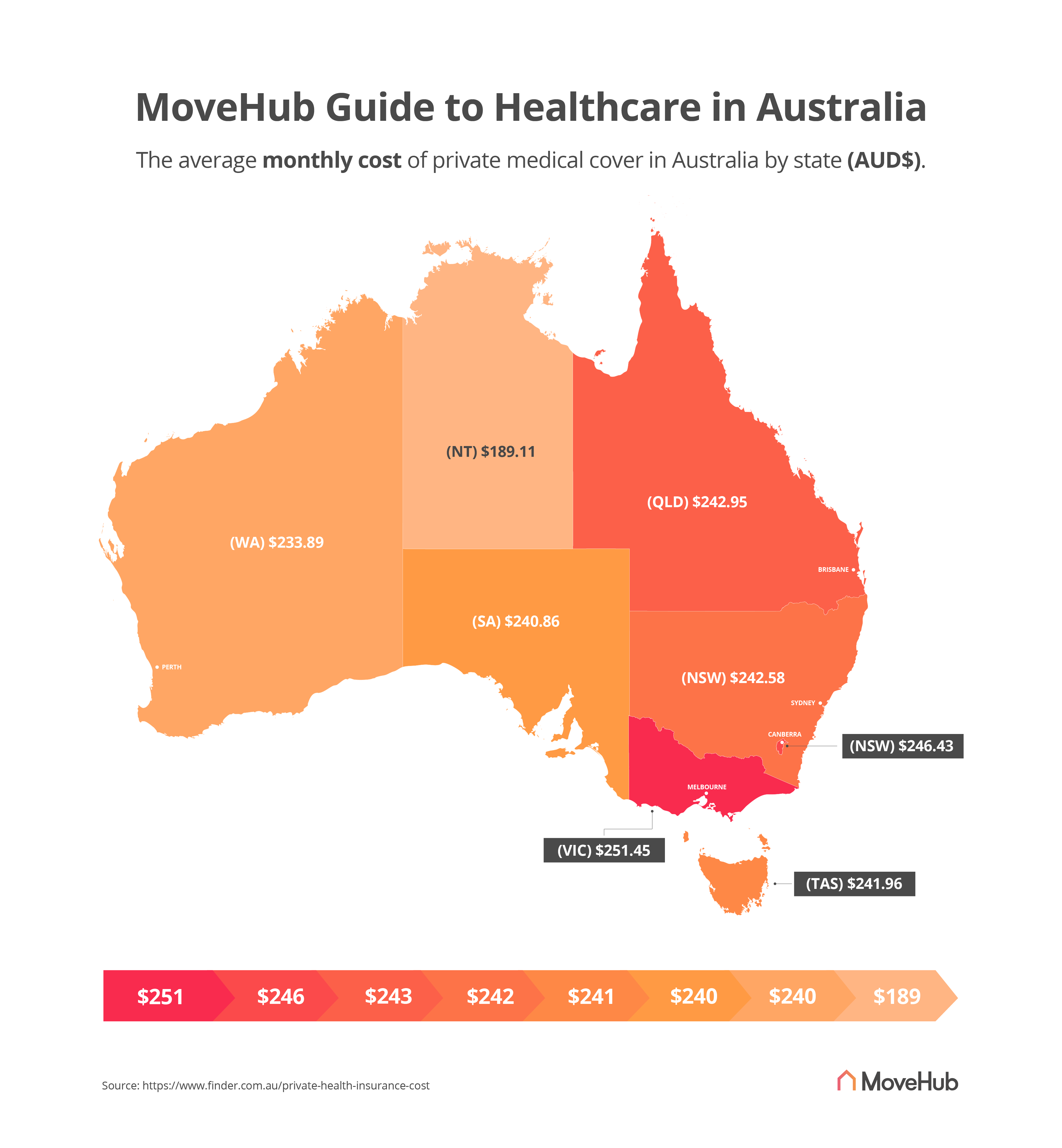 map showing health insurance premiums by state in Australia