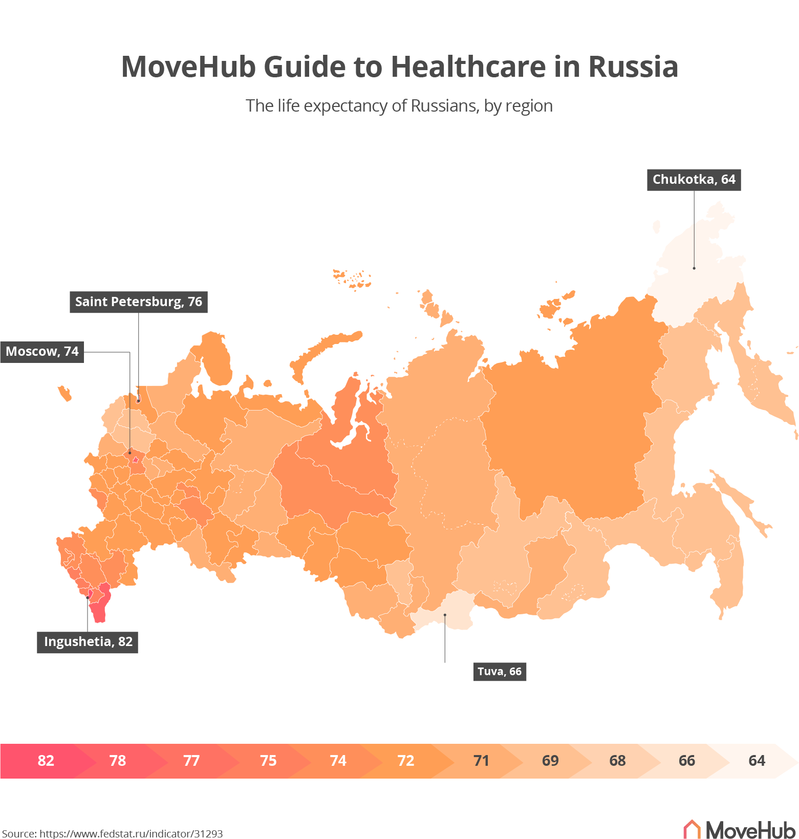 map of russian life expectancies