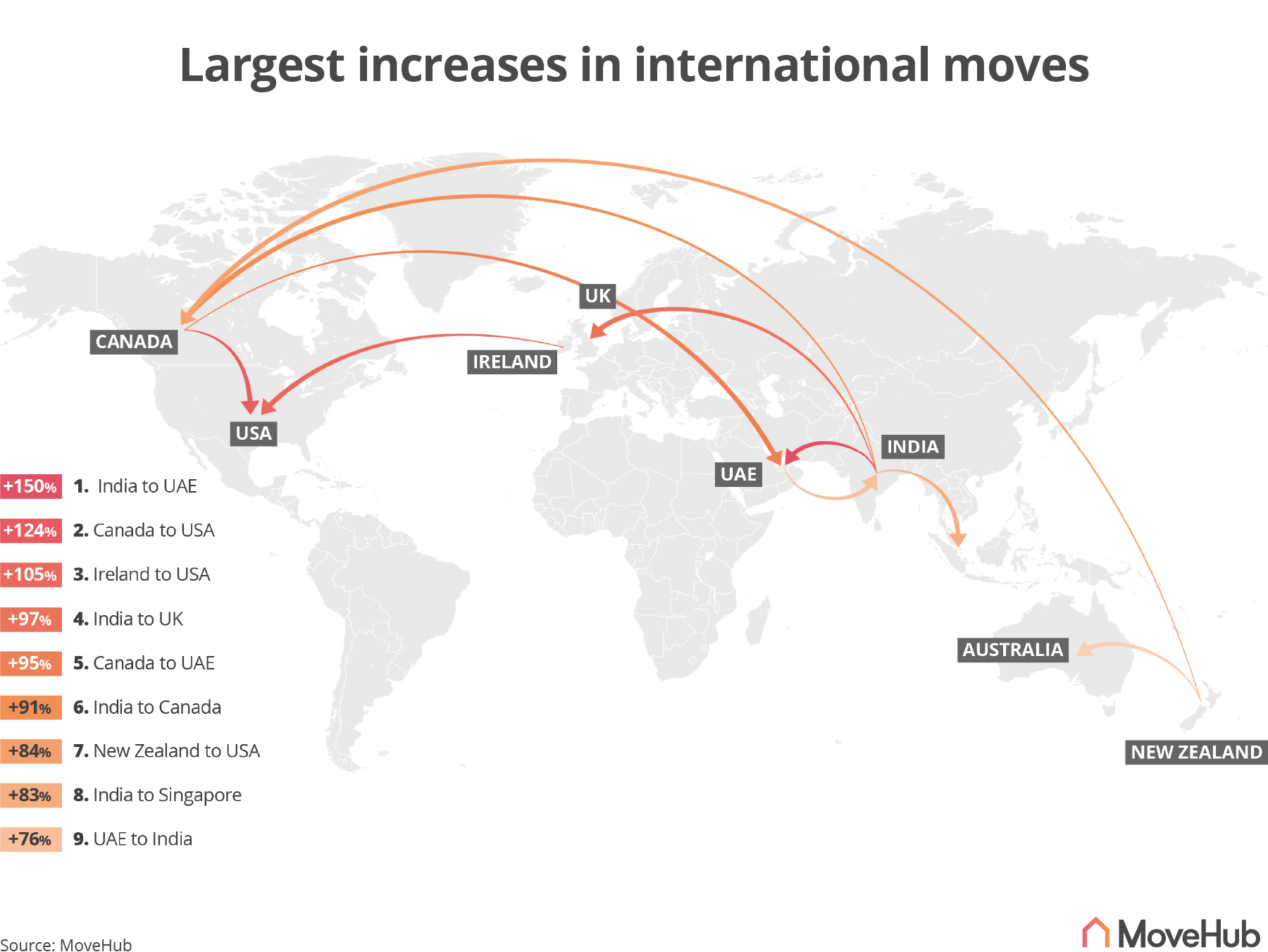 a map showing the global moving trends of 2021